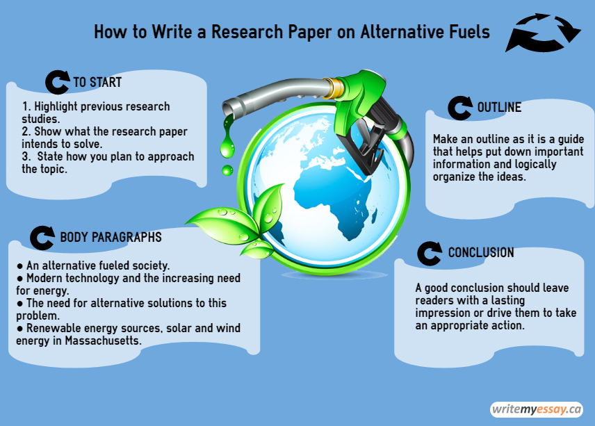 alternative energy research paper Alternative energy sources this research paper alternative energy sources and other 63,000+ term papers, college essay examples and free essays are available now on reviewessayscom.